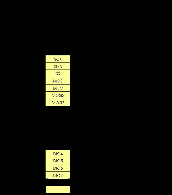 USB61mk2PinAssign