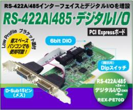 RS-422A/485・デジタルI/O PCI Expressボード