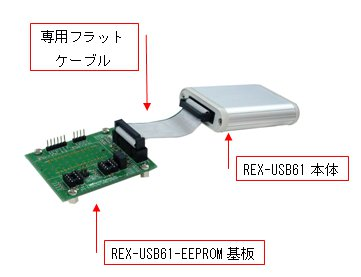 USB61-EEPROM接続