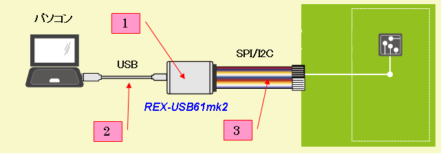 usb61mk2_connect