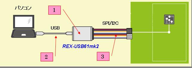 usb61mk2_connect